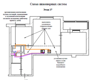 Перепланировка двухкомнатной квартиры в жк Красногорские ключи